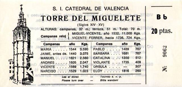 campanas-miguelete